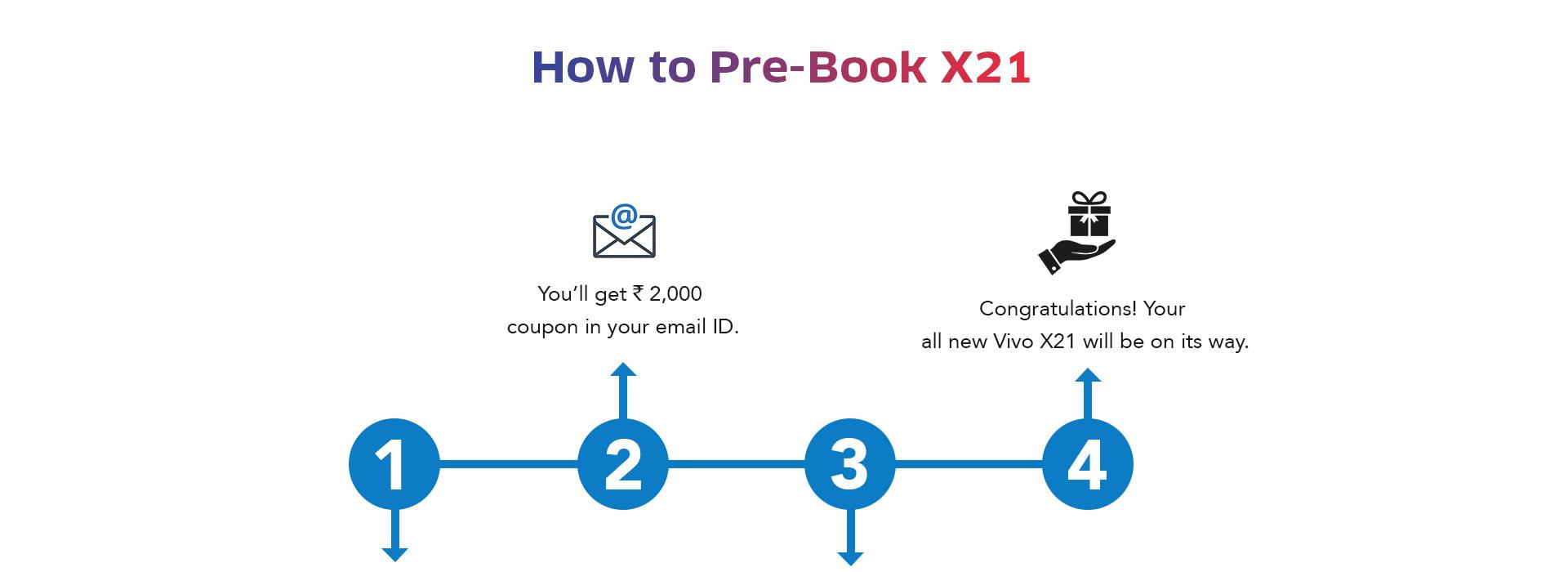 Pre-book vivo x21